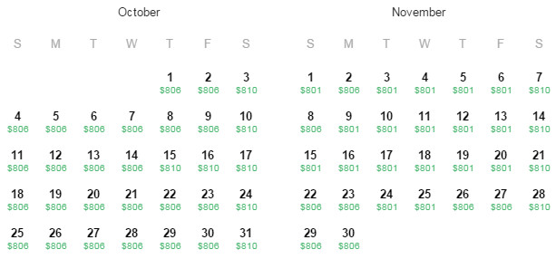 Flight Availability: Austin to London as of 11:40 AM on 7/10/15.